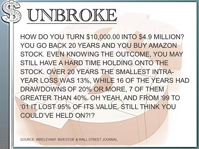 Get UNBROKE - Amazon Stock