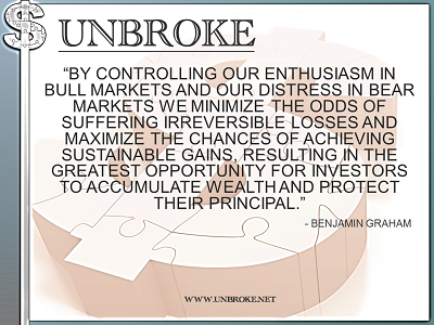 Learning from legends - controlling our emotions in bull-bear markets - Benjamin Graham