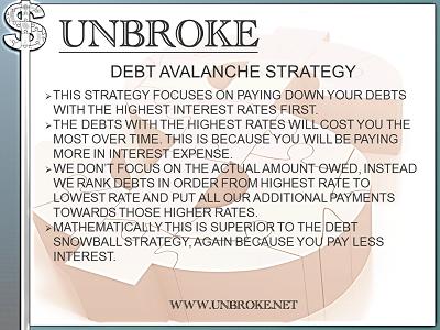 Get UNBROKE - Debt avalance strategy