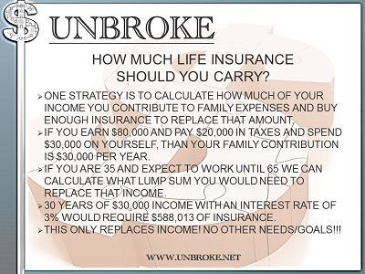 Get UNBROKE - How much life insurance to carry - income replacement