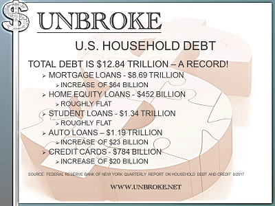 Get UNBROKE - Fed Reserve NY Quarterly Debt Update 2Q 2017