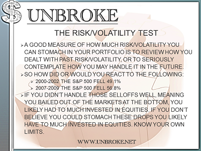 Get UNBROKE -Risk-Volatility Test based on past 2 bear markets in S&P 500