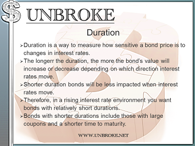 Duration bond value and interest rates [infographic]