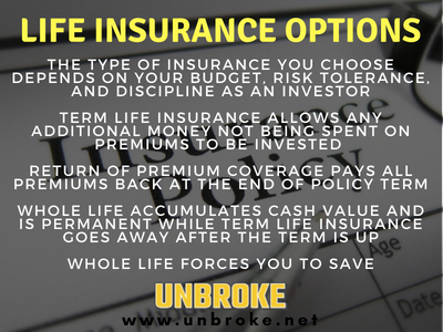 Term, return of premium, and whole life are life insurance options